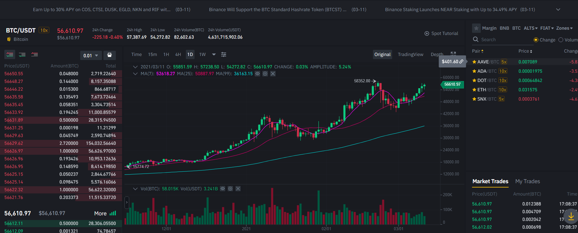 Binance One Btc